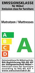 Emissionslabel Matratzen