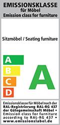 Emissionslabel Sitzmöbel