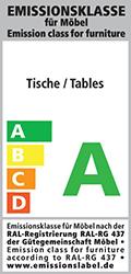 Emissionslabel Tische